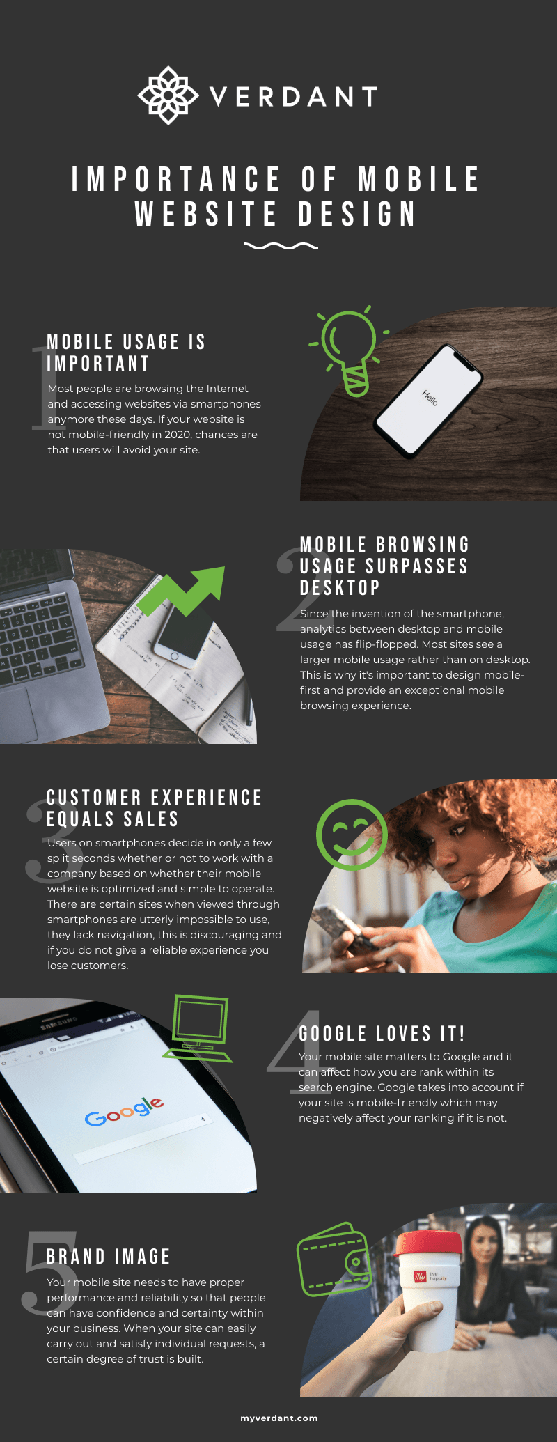 The importance of mobile website design