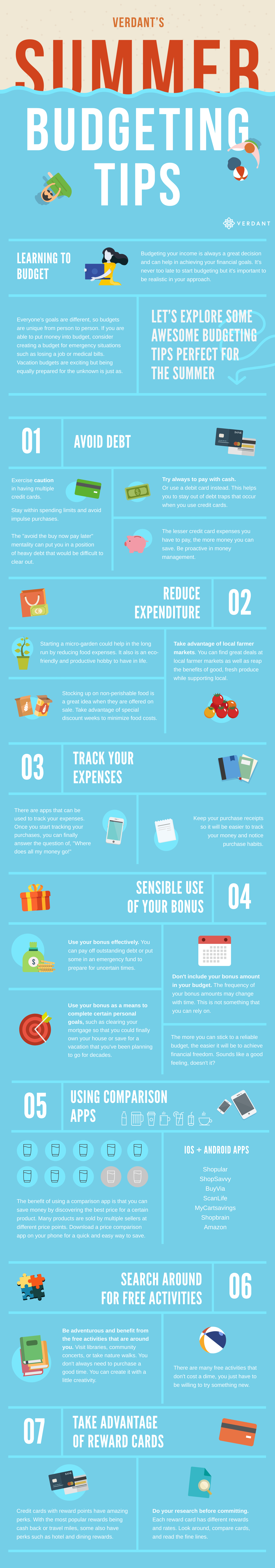 Summer budgeting tips